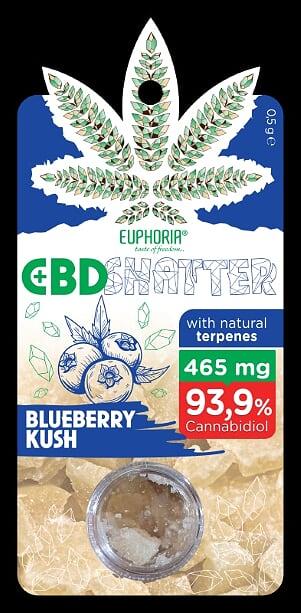"CBD SHATTER ""BLUEBERRY KUSH"""